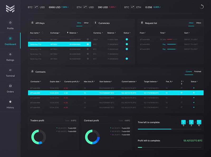 Crypto-Dashboard-1.jpg